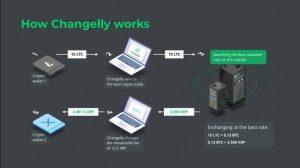 best cryptocurrency trading platform